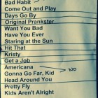 Setlist Offspring no PA 14